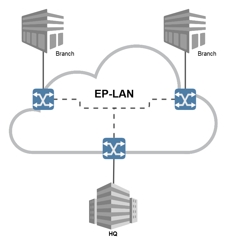 Bandwidth Profile - MEF Reference Wiki - MEF Wiki